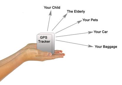 GPS Tracker diagram