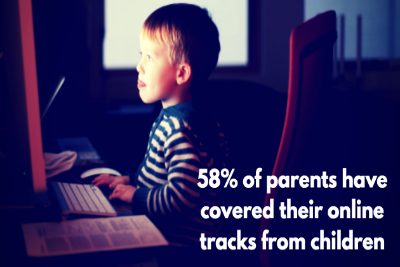 58% of parents admit hiding online activity from their children